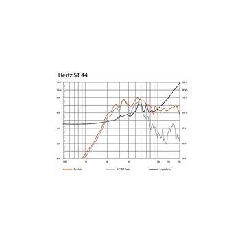 Hertz ST 44 SPL Show tweeter a compressione